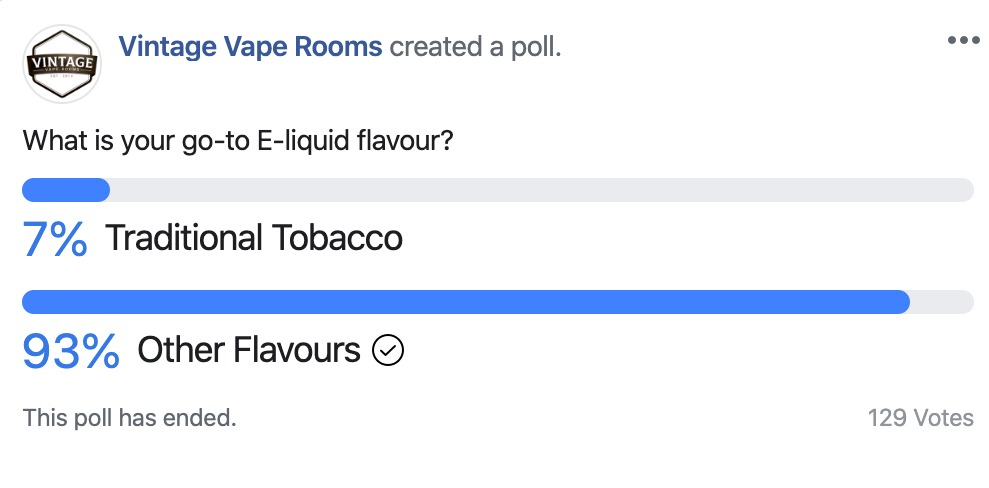 Vape Poll Results On E-Liquid Flavours