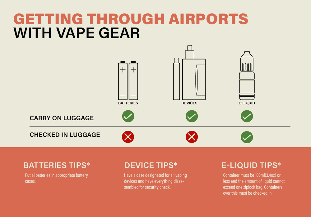 Vape Travel Tips