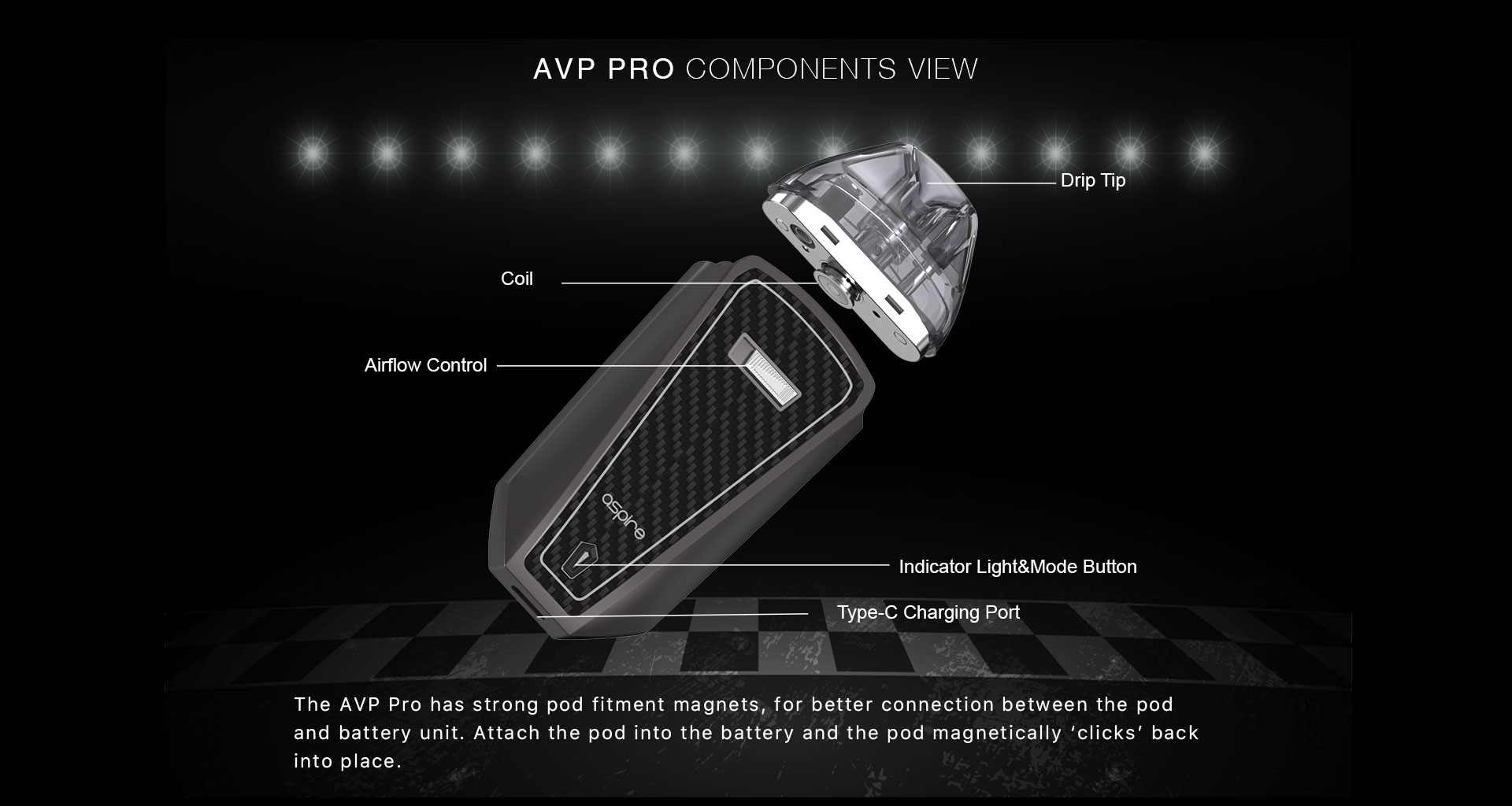 AVP Pro Kit Components