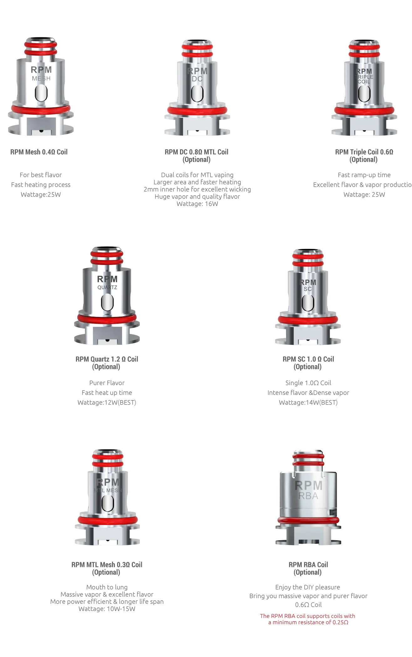 Smok Fetch Pro Kit Compatible Coils