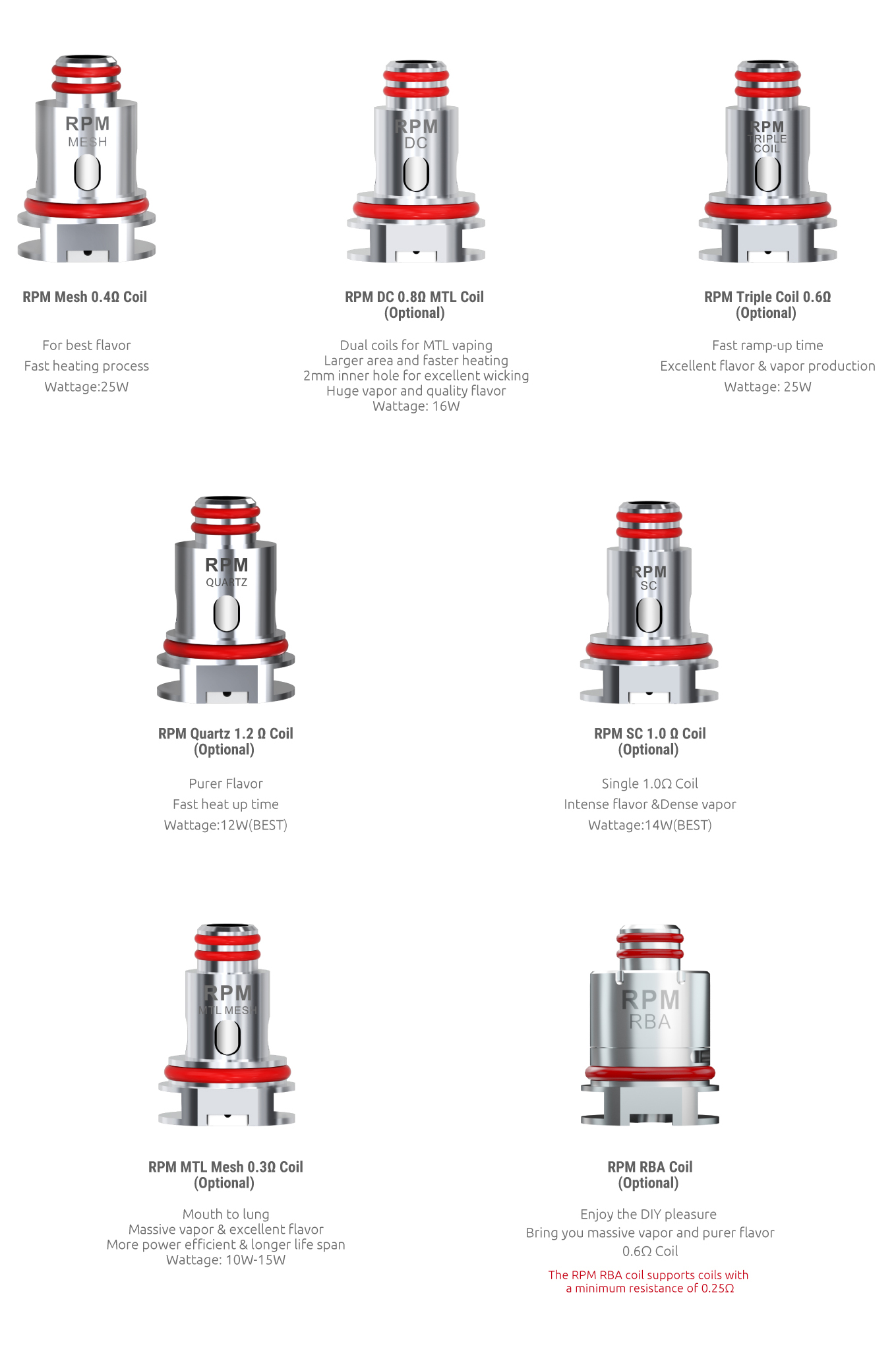 Smok RPM80 Pro Kit RPM Coils