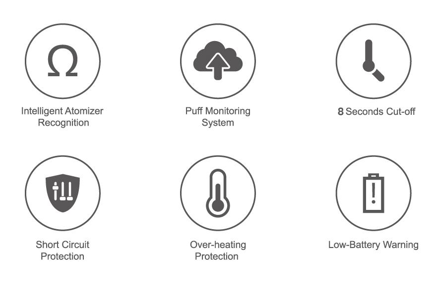 Smok RPM80 Pro Kit Protection