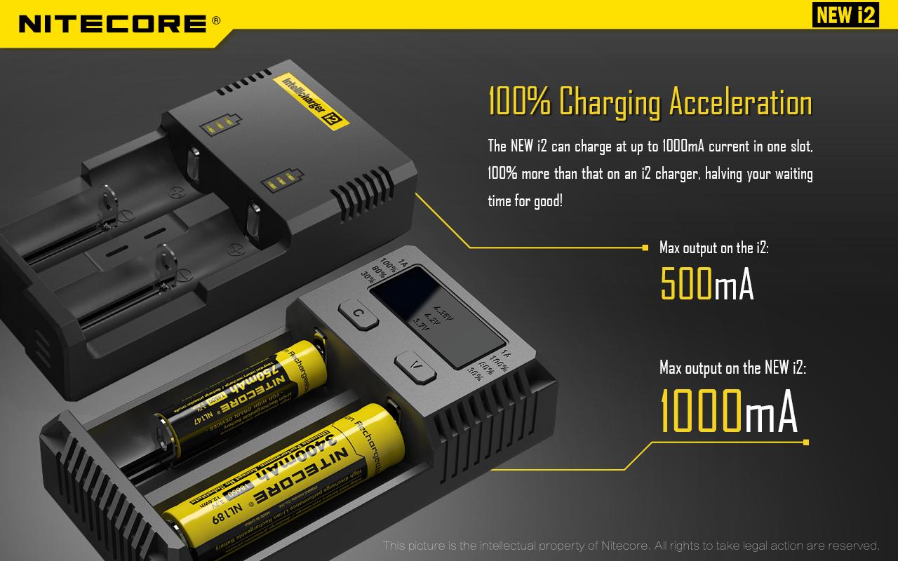 Nitecore i2 100% Charging Acceleration