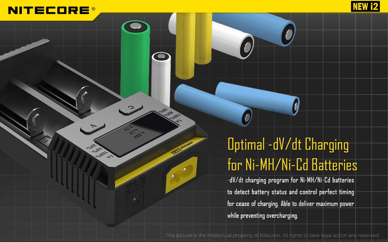 Nitecore i2 Optimal Charging