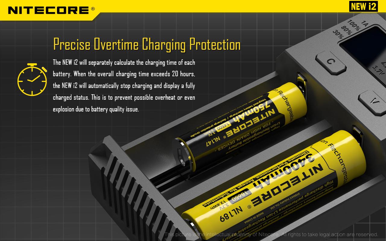 Nitecore i2 Overtime Charging Protection